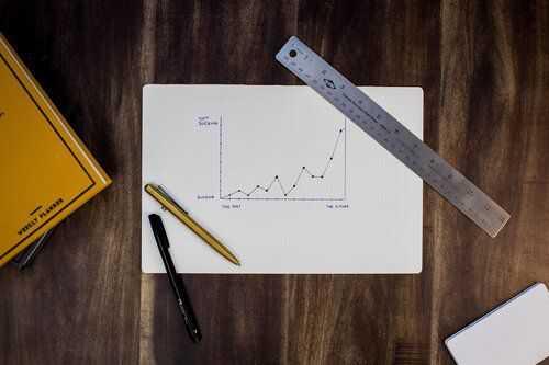 Обвързвайте финансовите си цели с резултати, не с цифри